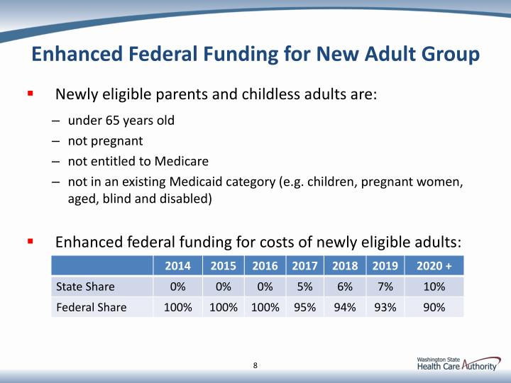 Enhanced Federal Funding for New Adult Group
