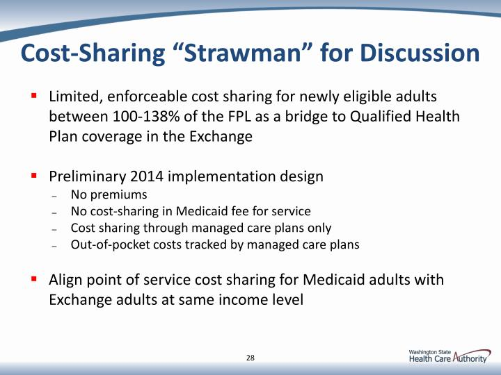 "Cost-Sharing ""Strawman"" for Discussion"