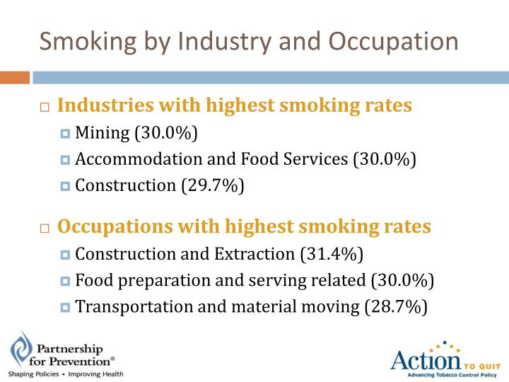 Smoking by Industry and Occupation