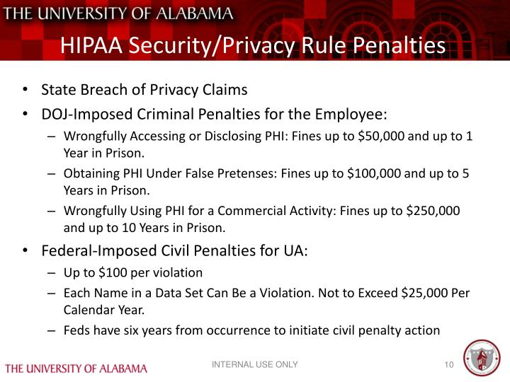 HIPAA Security/Privacy Rule Penalties