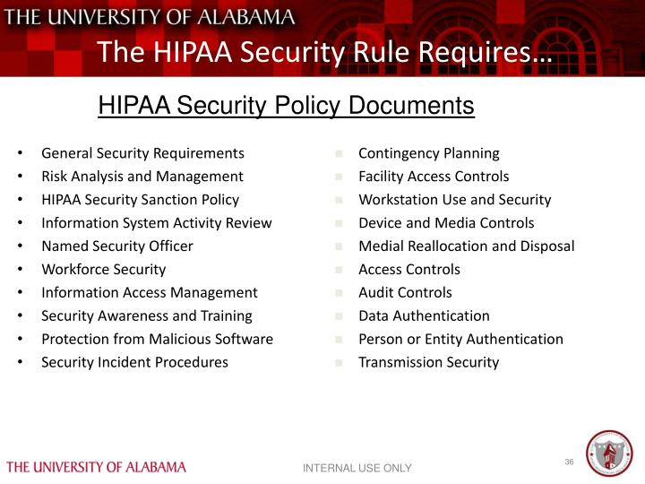 The HIPAA Security Rule Requires…