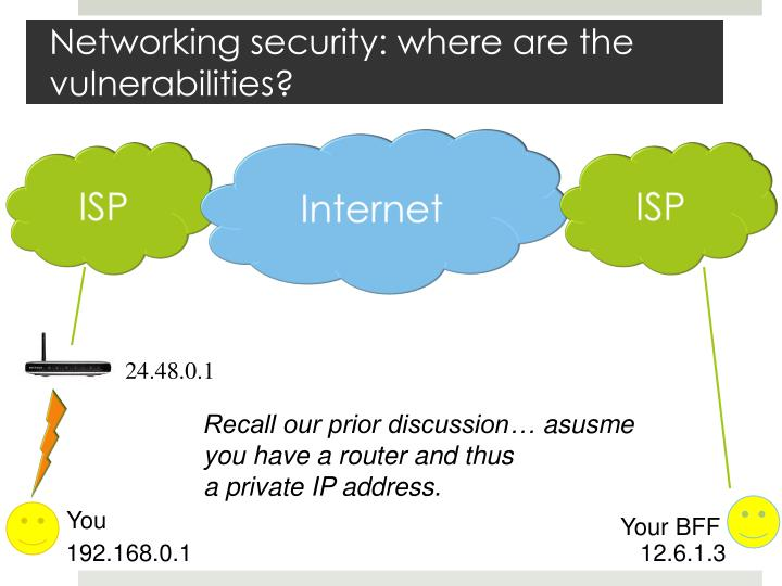 Networking security: where are the vulnerabilities?