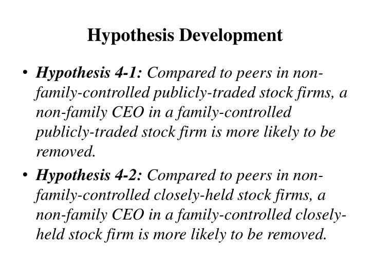 Hypothesis Development