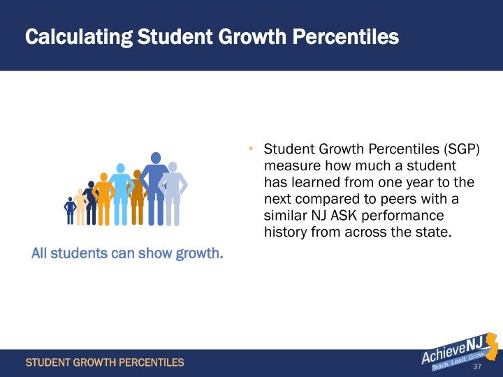 Calculating Student Growth Percentiles