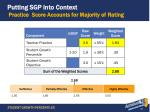 putting sgp into context practice score accounts for majority of rating