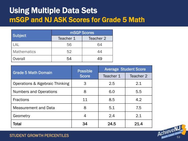 Using Multiple Data Sets