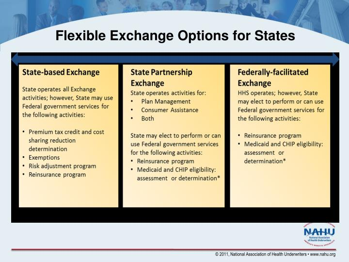 Flexible Exchange Options for States