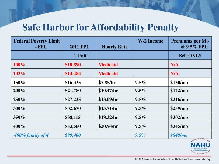 Safe Harbor for Affordability Penalty
