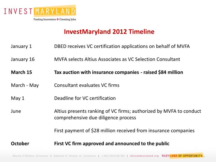 InvestMaryland 2012 Timeline