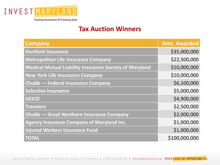 Tax Auction Winners