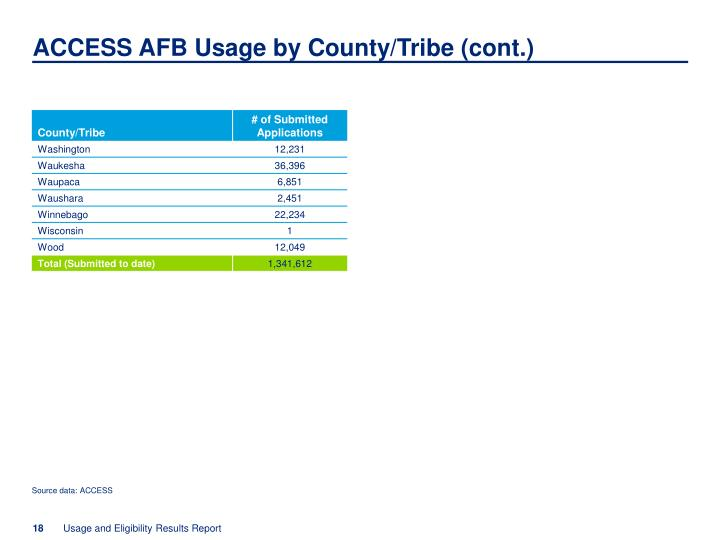ACCESS AFB Usage by County/Tribe (cont.)