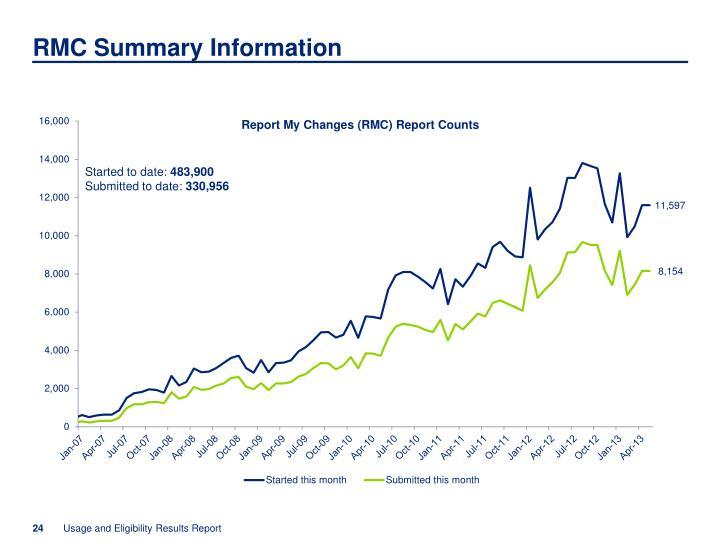 RMC Summary Information