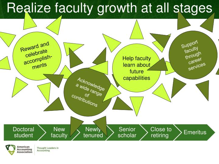 Support faculty through career services