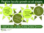 realize faculty growth at all stages