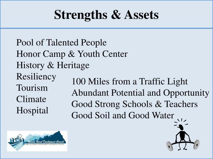 Strengths & Assets