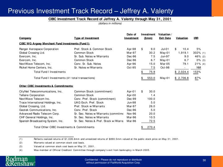 Previous Investment Track Record – Jeffrey A. Valenty