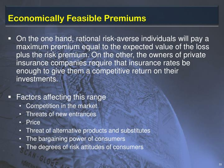 Economically Feasible Premiums