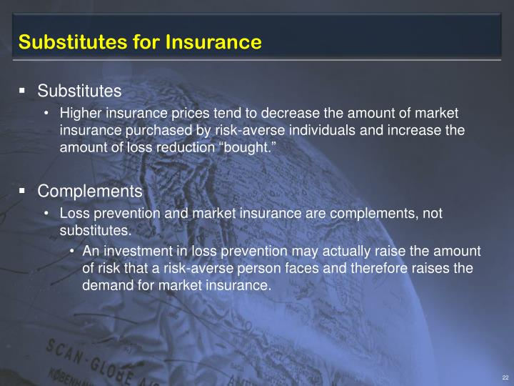 Substitutes for Insurance