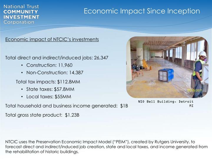 Economic Impact Since