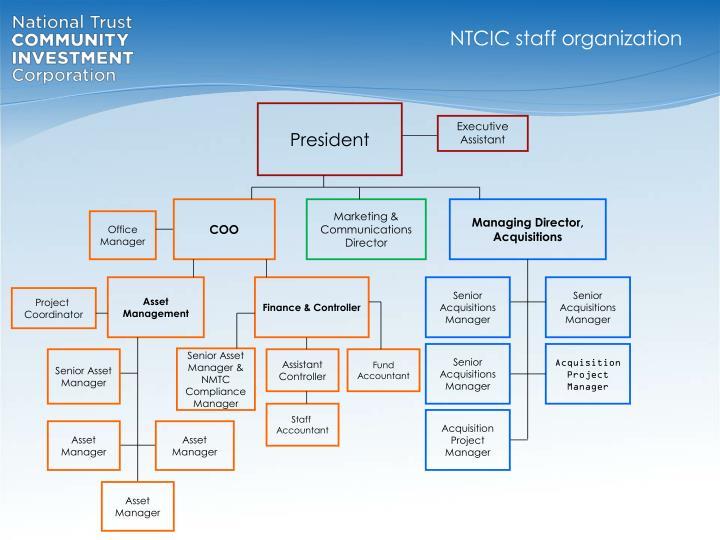 NTCIC staff organization