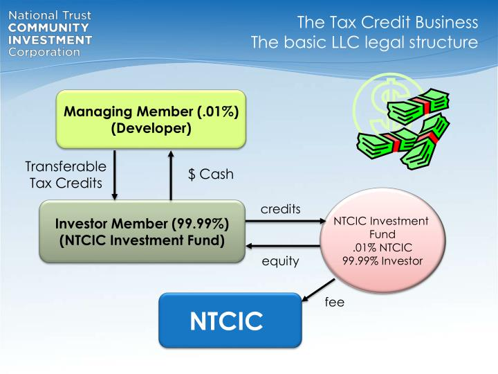 The Tax Credit Business
