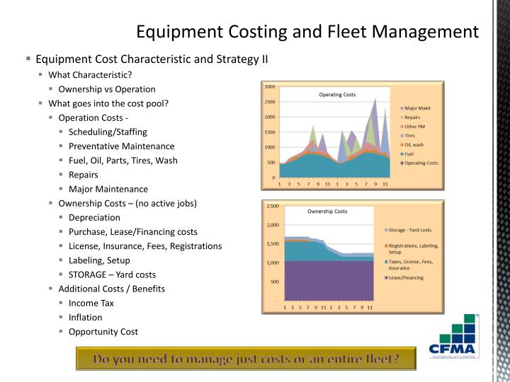 Equipment Cost Characteristic and Strategy II