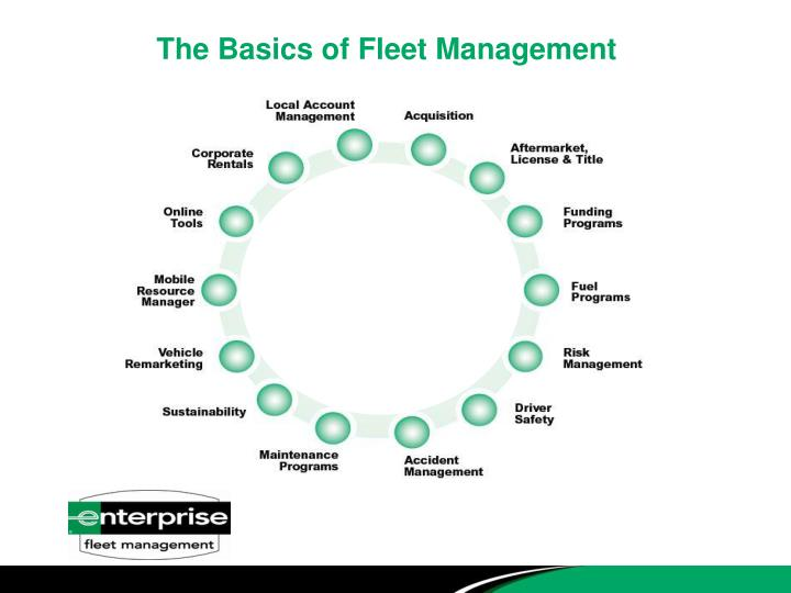 The Basics of Fleet Management