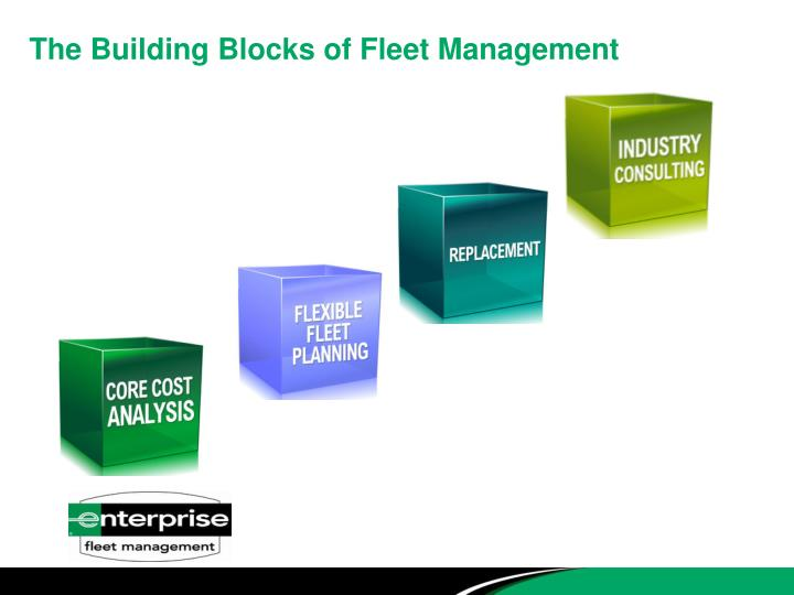 The Building Blocks of Fleet Management