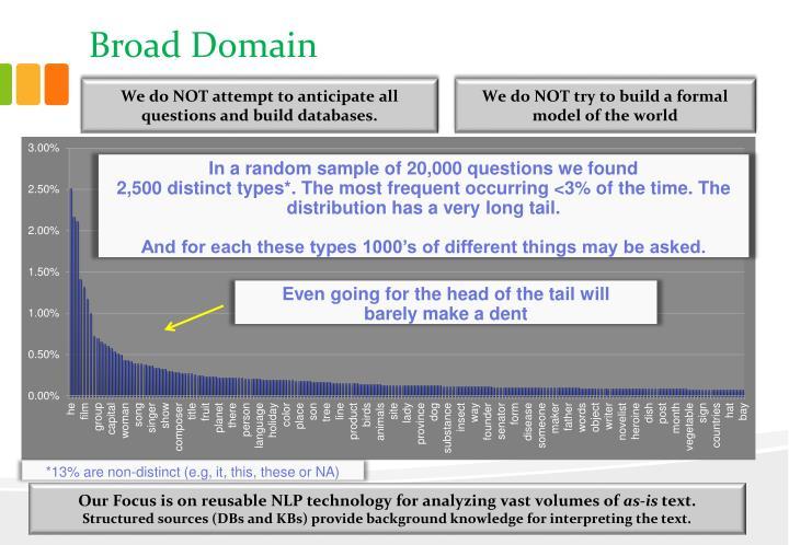 Broad Domain
