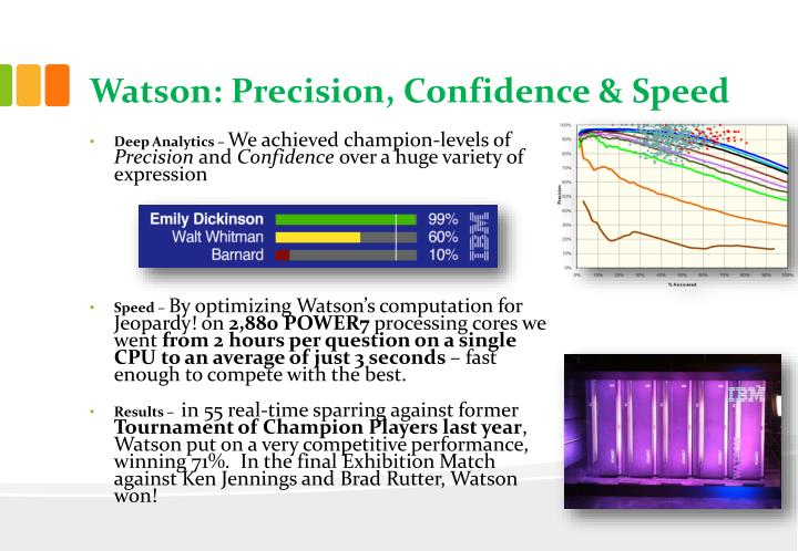 Watson: Precision, Confidence & Speed