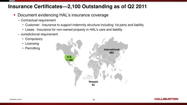 Insurance Certificates—2,100 Outstanding as of Q2 2011