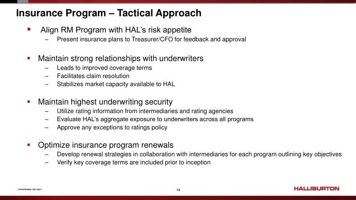 Insurance Program – Tactical Approach