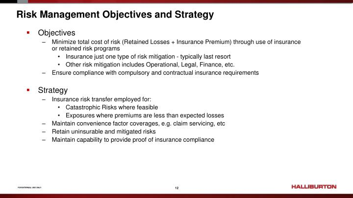 Risk Management Objectives and Strategy