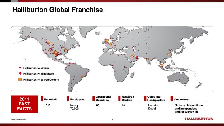 Halliburton Global Franchise
