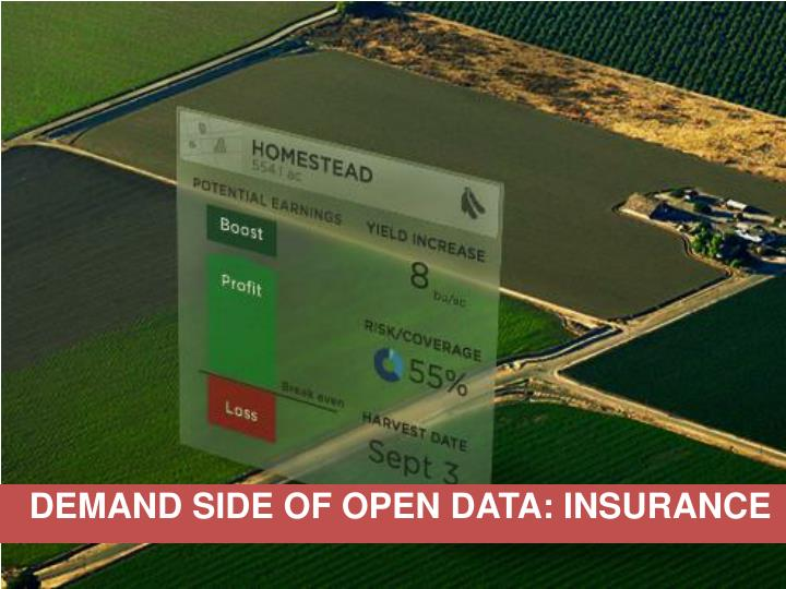 DEMAND SIDE OF OPEN DATA: INSURANCE