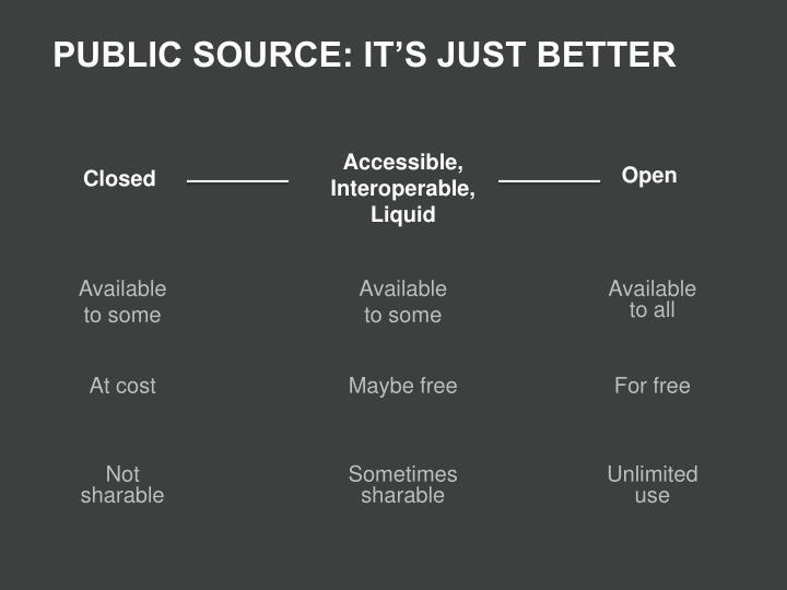 PUBLIC SOURCE: IT'S JUST BETTER