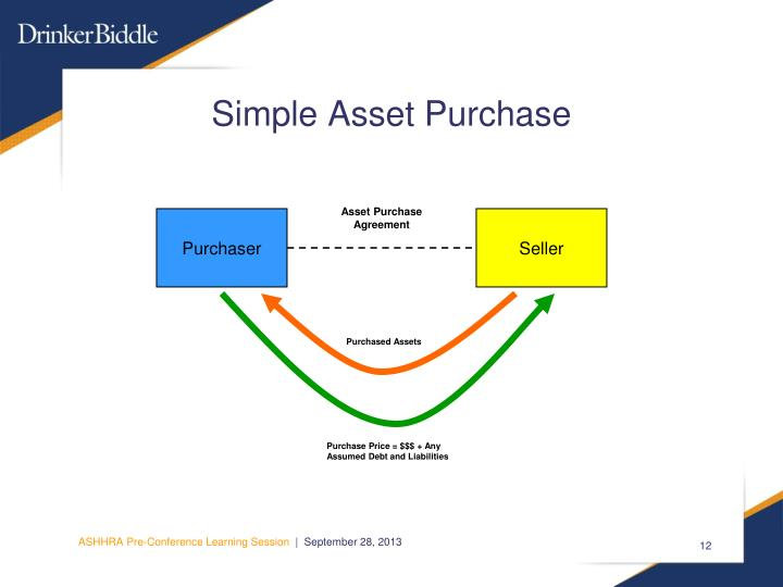 Simple Asset Purchase