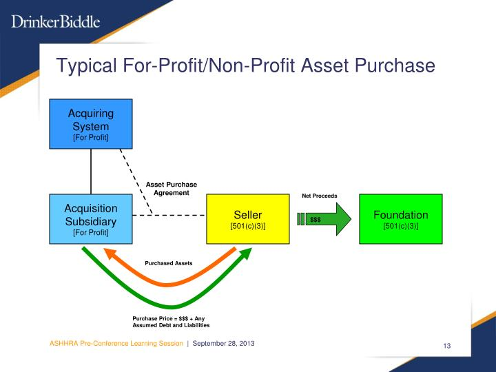 Typical For-Profit/Non-Profit Asset Purchase