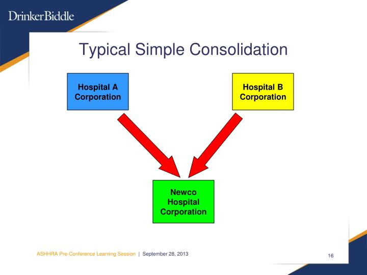 Typical Simple Consolidation