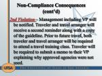non compliance consequences cont d