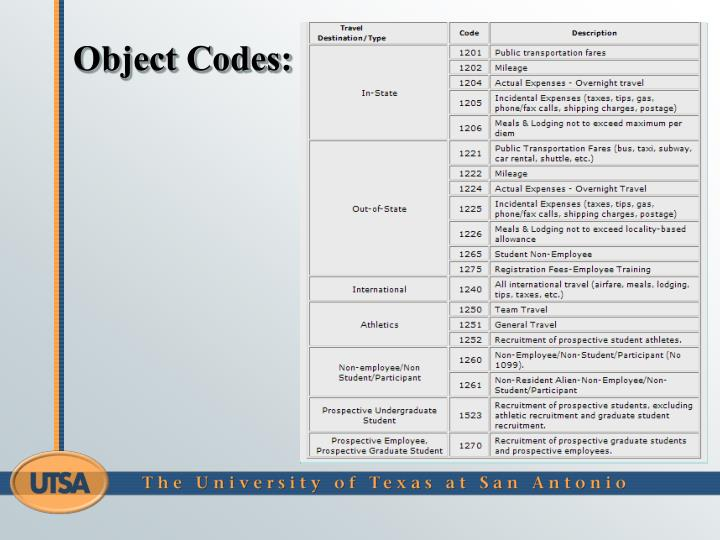 Object Codes: