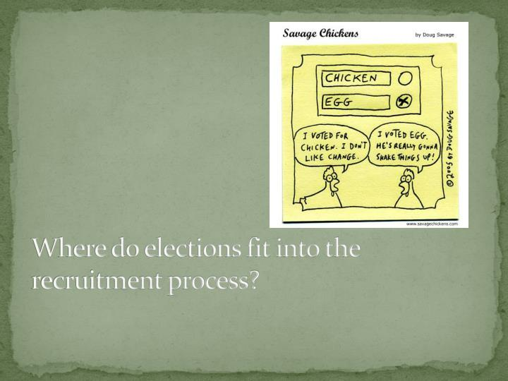 Where do elections fit into the recruitment process?