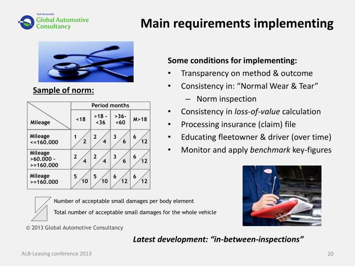 Main requirements implementing