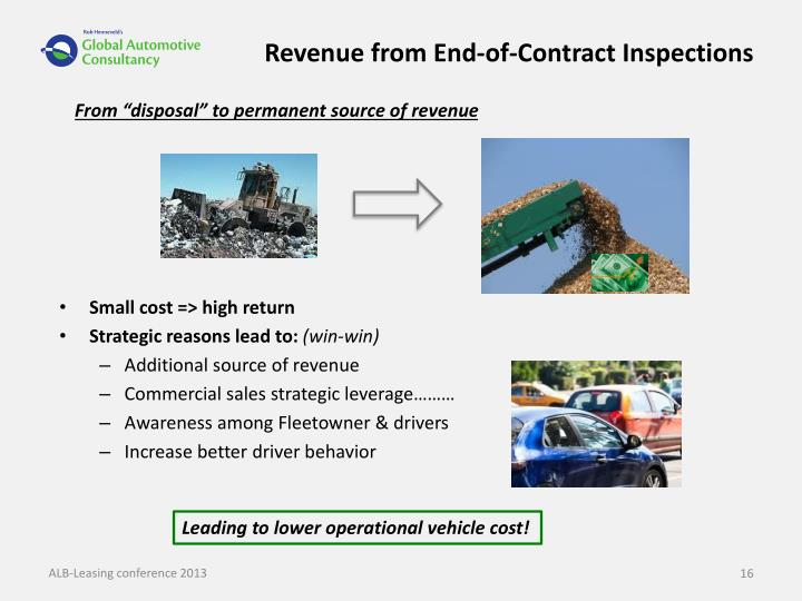 Revenue from End-of-Contract Inspections