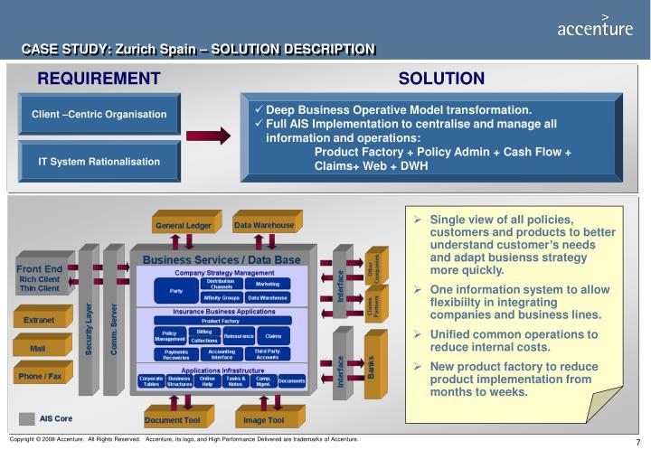 solution case study