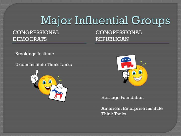 Major Influential Groups