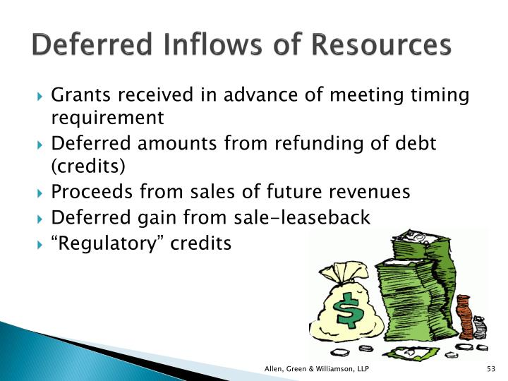 Deferred Inflows of Resources