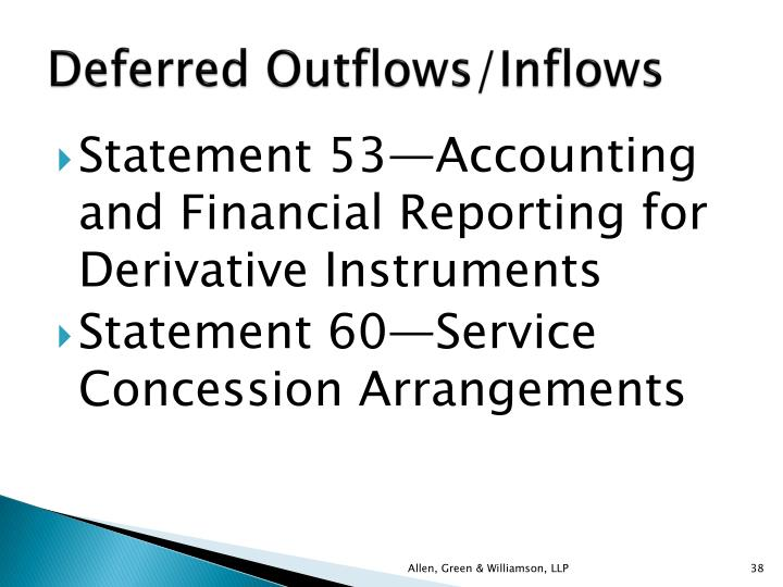 Deferred Outflows/Inflows