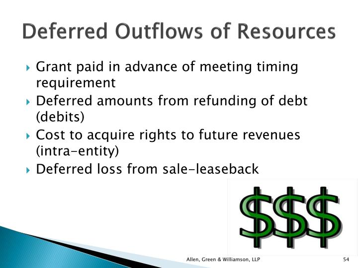 Deferred Outflows of Resources