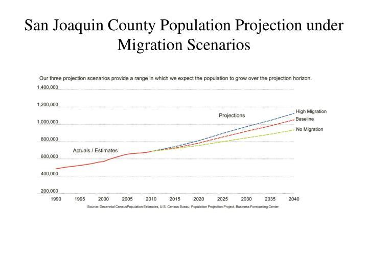 San Joaquin County Population Projection under Migration Scenarios